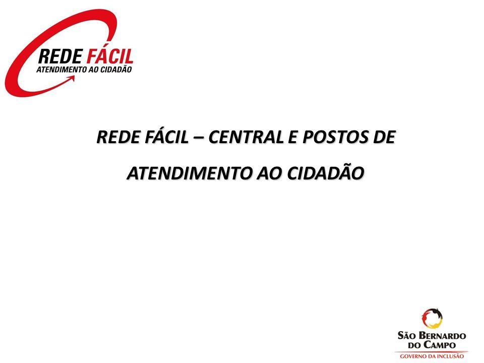 REDE FÁCIL – CENTRAL E POSTOS DE ATENDIMENTO AO CIDADÃO
