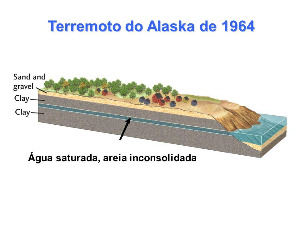 Terremoto do Alaska de 1964 Água saturada, areia inconsolidada