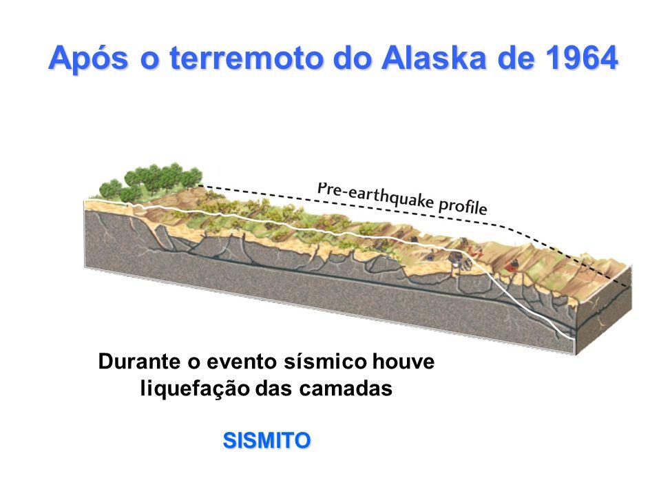 Após o terremoto do Alaska de 1964