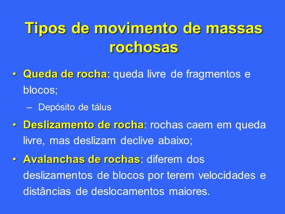 Tipos de movimento de massas rochosas