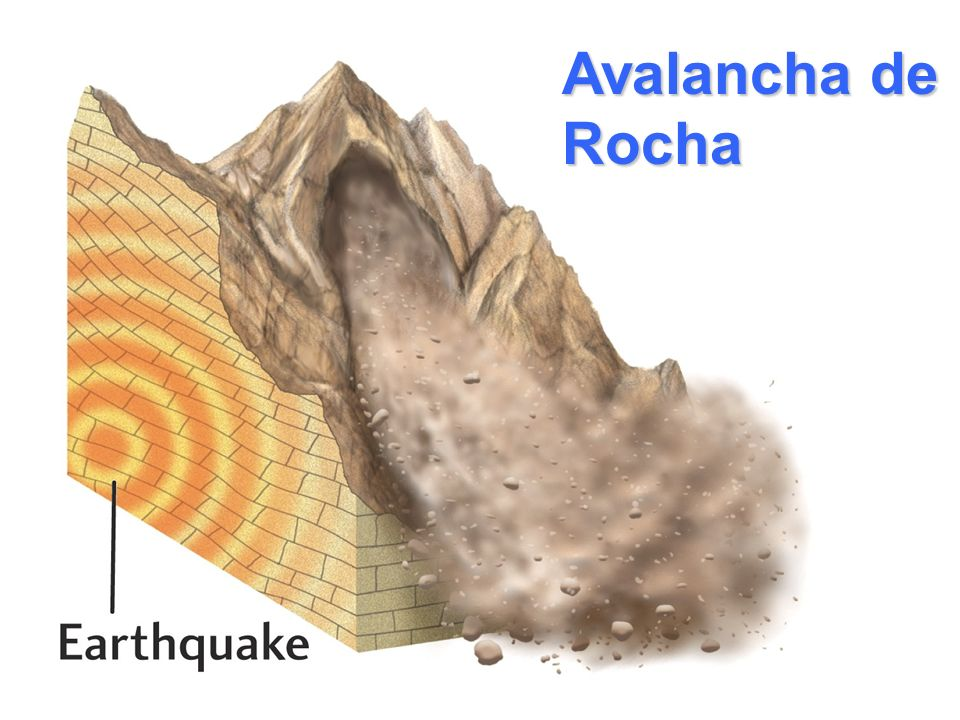 Avalancha de Rocha