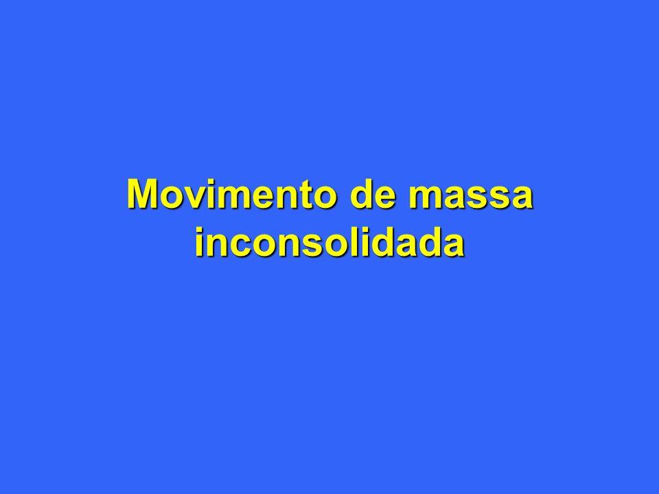 Movimento de massa inconsolidada