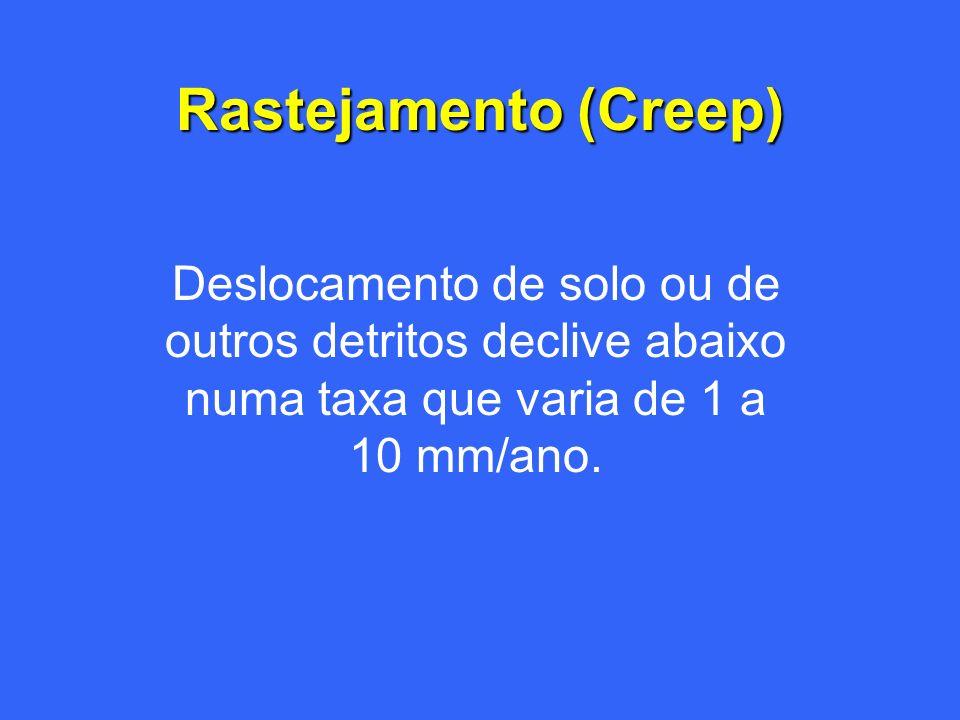 Rastejamento (Creep) Deslocamento de solo ou de outros detritos declive abaixo numa taxa que varia de 1 a 10 mm/ano.
