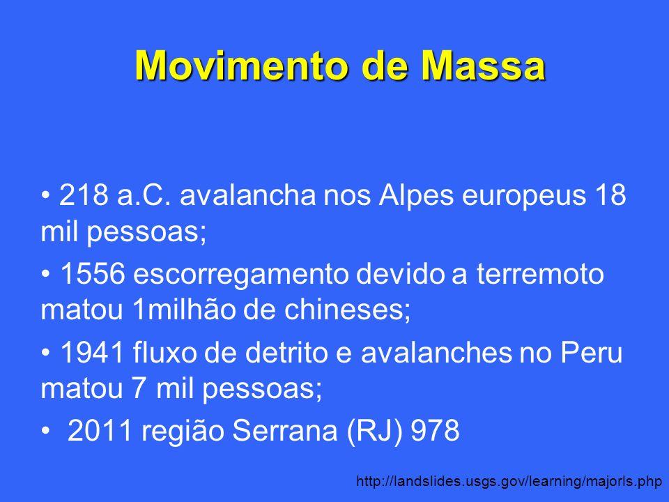 Movimento de Massa 218 a.C. avalancha nos Alpes europeus 18 mil pessoas; 1556 escorregamento devido a terremoto matou 1milhão de chineses;