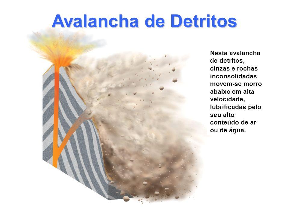 Avalancha de Detritos