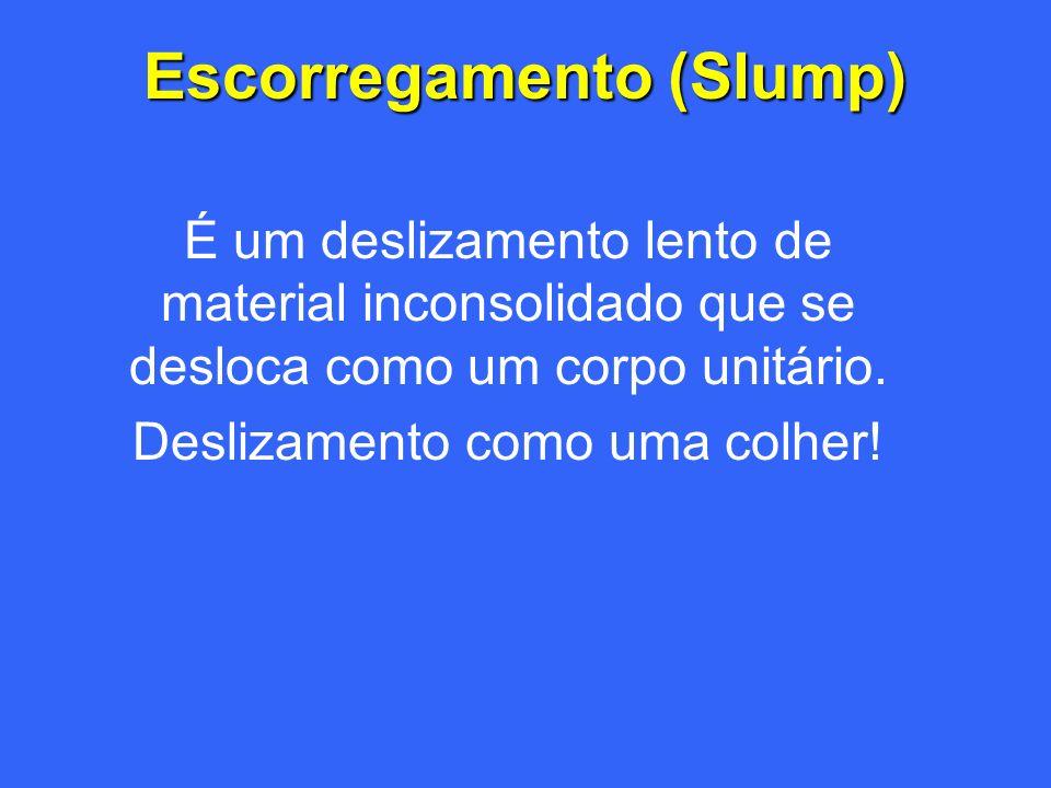 Escorregamento (Slump)
