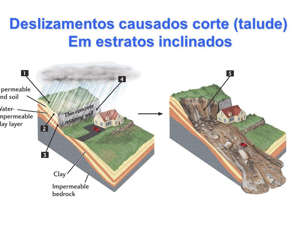 Deslizamentos causados corte (talude) Em estratos inclinados
