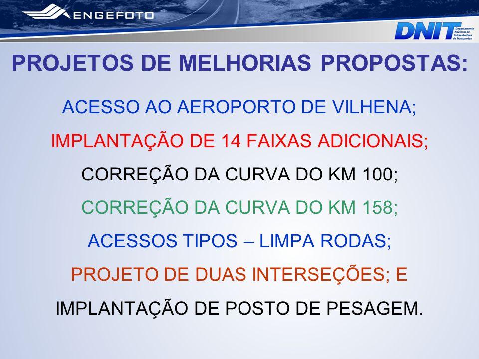 PROJETOS DE MELHORIAS PROPOSTAS: