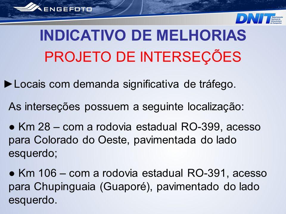 INDICATIVO DE MELHORIAS