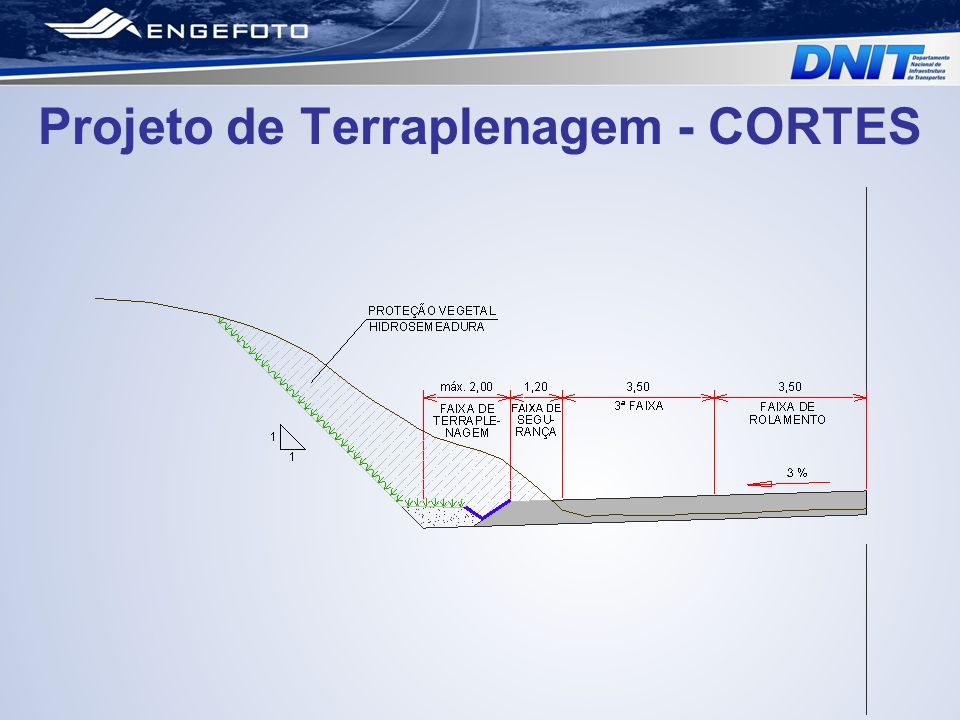 Projeto de Terraplenagem - CORTES