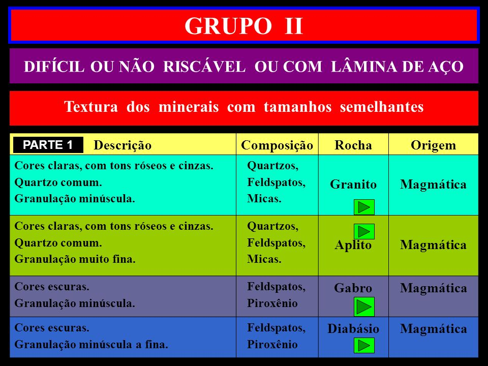 GRUPO II DIFÍCIL OU NÃO RISCÁVEL OU COM LÂMINA DE AÇO