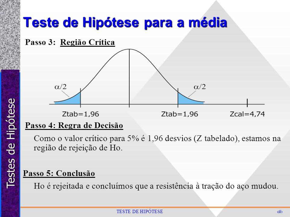 Teste de Hipótese para a média