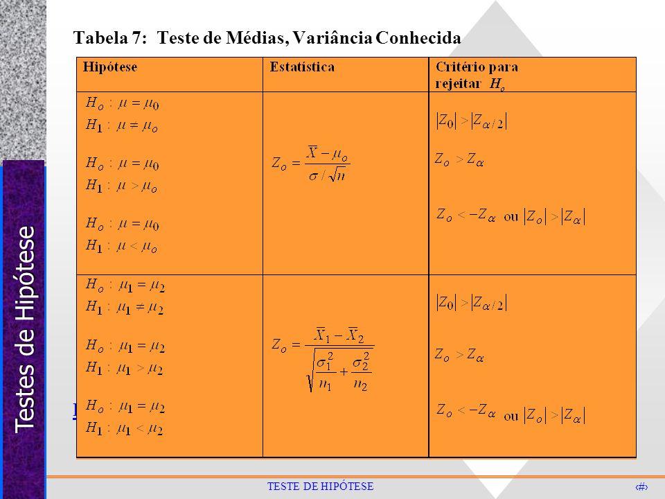 Tabela 7: Teste de Médias, Variância Conhecida