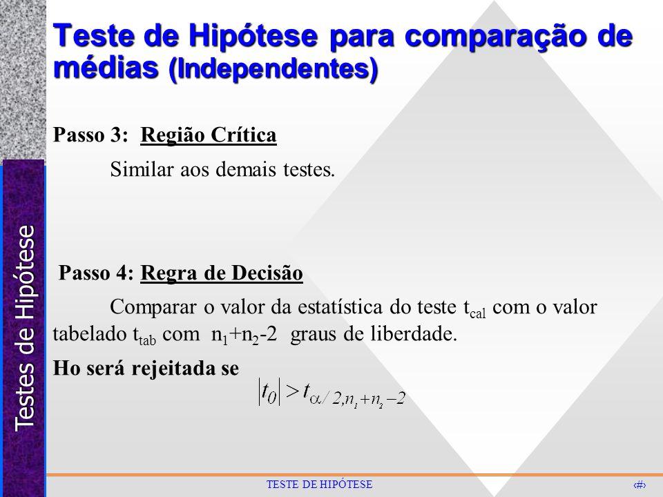 Teste de Hipótese para comparação de médias (Independentes)