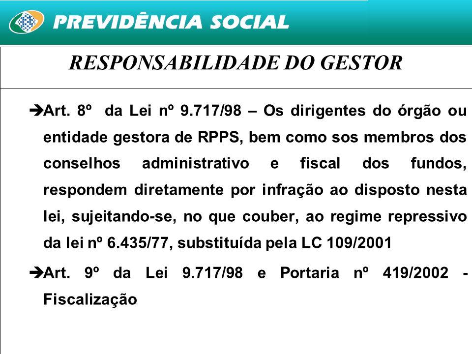 RESPONSABILIDADE DO GESTOR