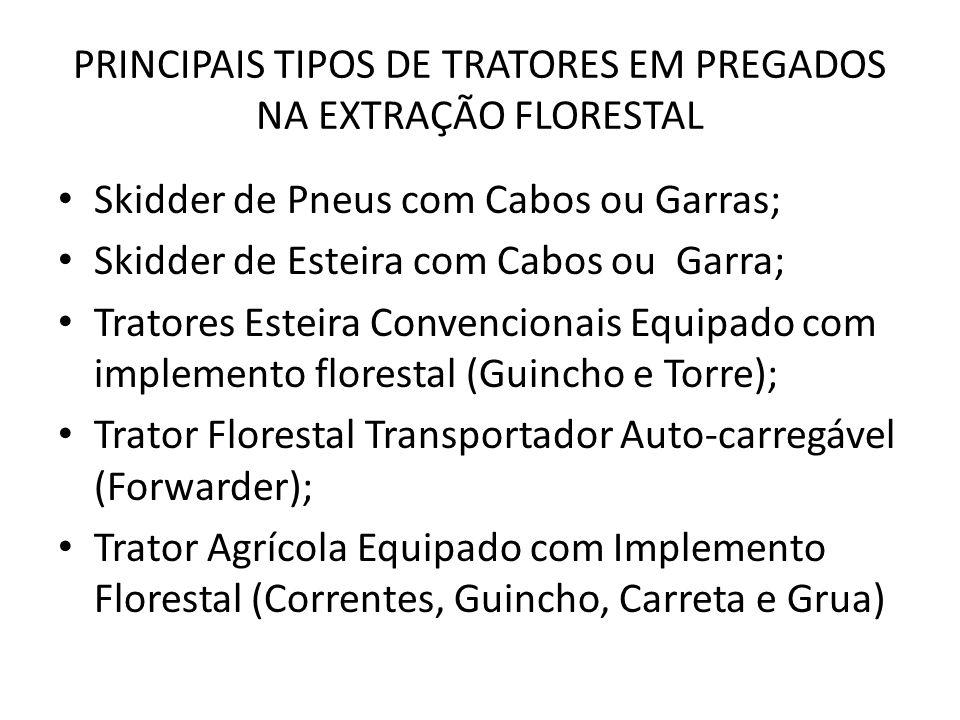 PRINCIPAIS TIPOS DE TRATORES EM PREGADOS NA EXTRAÇÃO FLORESTAL