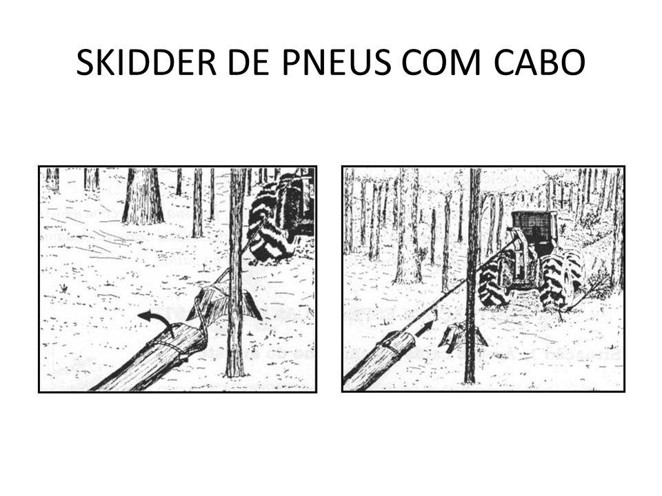 SKIDDER DE PNEUS COM CABO