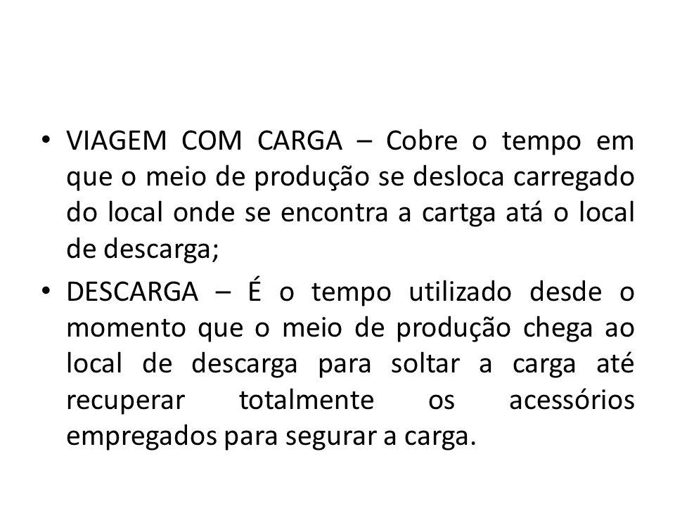 VIAGEM COM CARGA – Cobre o tempo em que o meio de produção se desloca carregado do local onde se encontra a cartga atá o local de descarga;
