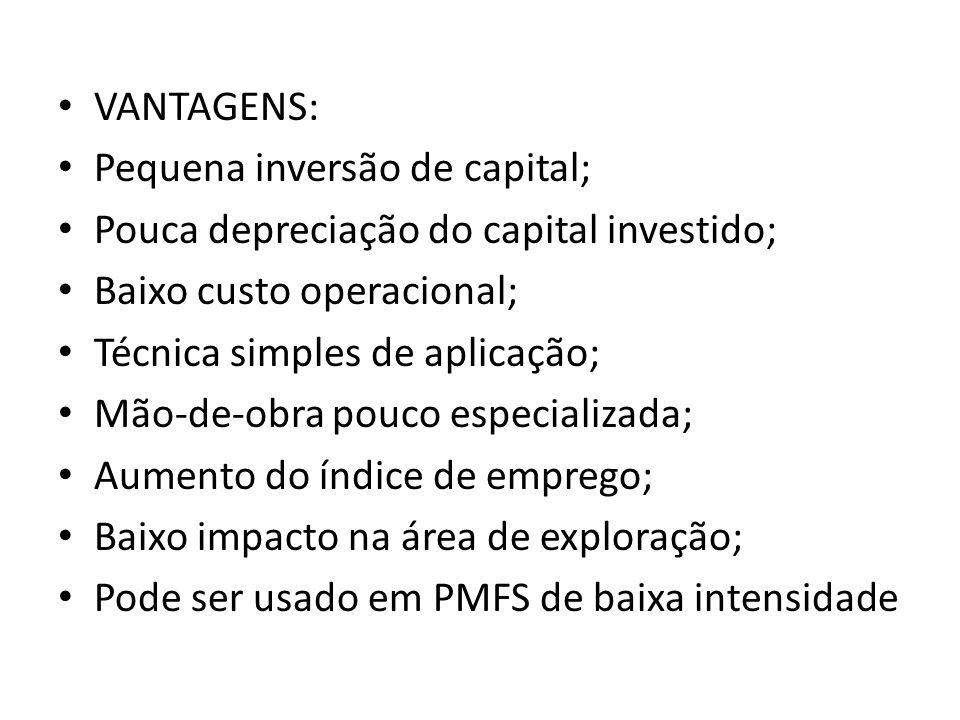 VANTAGENS: Pequena inversão de capital; Pouca depreciação do capital investido; Baixo custo operacional;