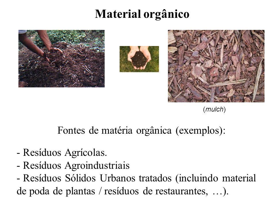 Fontes de matéria orgânica (exemplos):