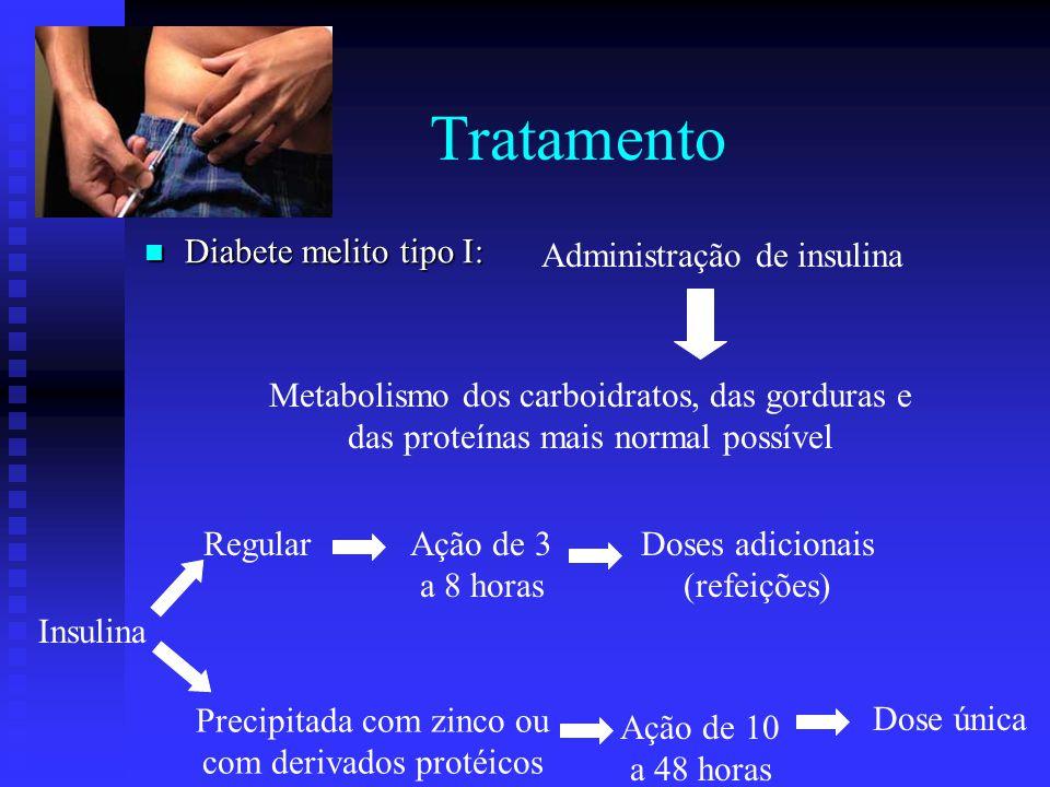Tratamento Diabete melito tipo I: Administração de insulina