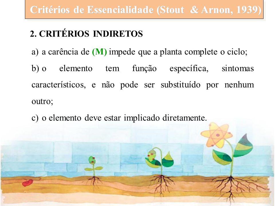 Critérios de Essencialidade (Stout & Arnon, 1939)