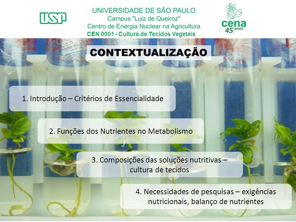 CEN 0001 - Cultura de Tecidos Vegetais
