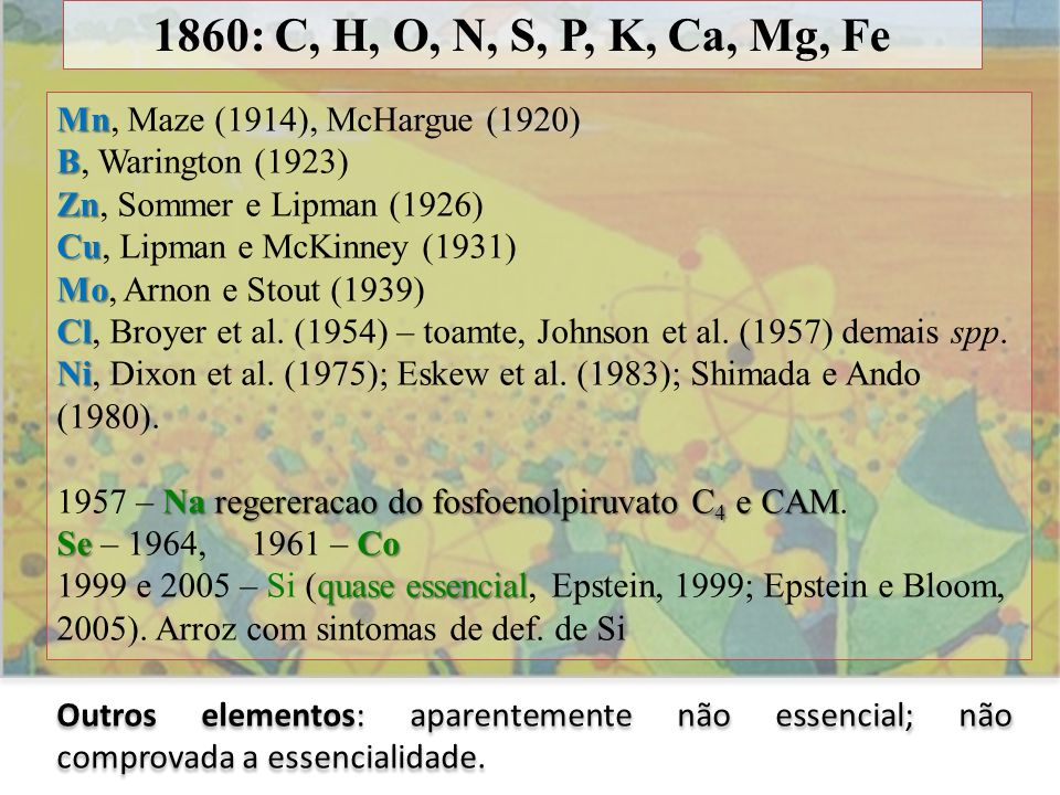 1860: C, H, O, N, S, P, K, Ca, Mg, Fe Mn, Maze (1914), McHargue (1920)