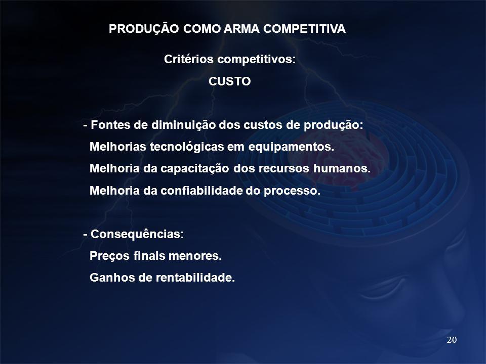 PRODUÇÃO COMO ARMA COMPETITIVA Critérios competitivos: