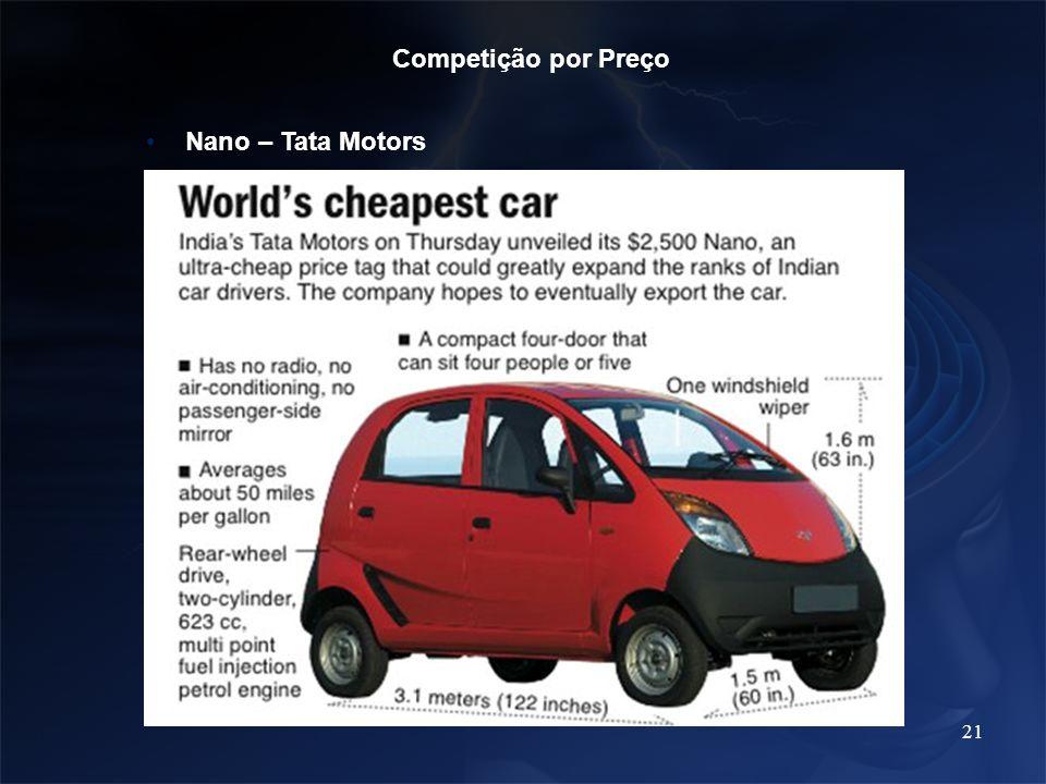 Competição por Preço Nano – Tata Motors