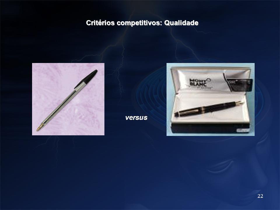 Critérios competitivos: Qualidade