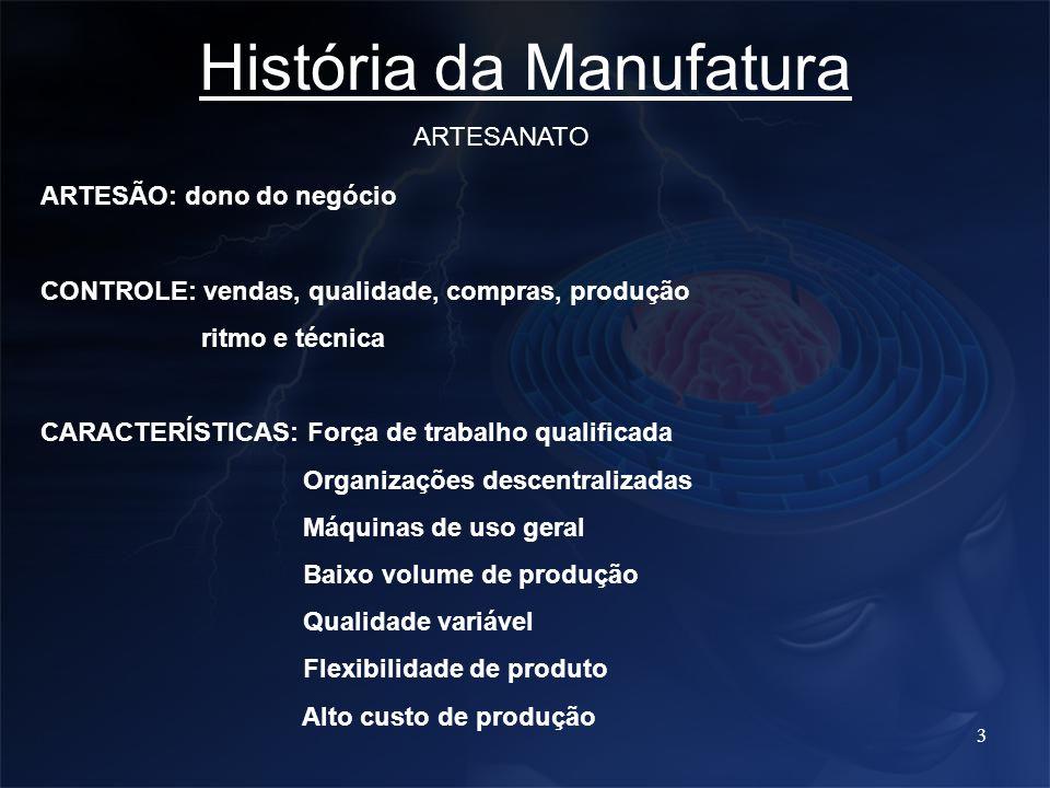 História da Manufatura