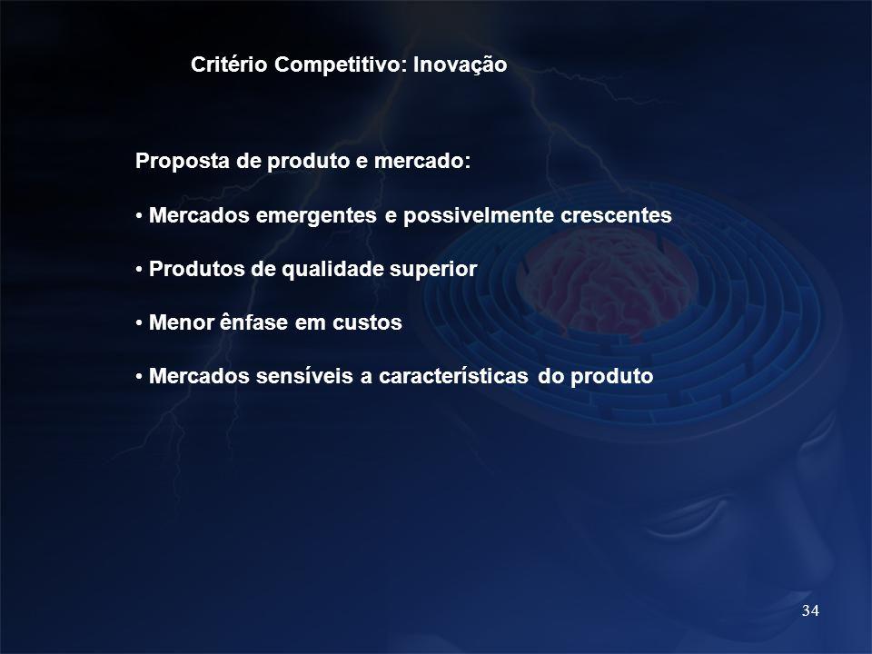 Critério Competitivo: Inovação
