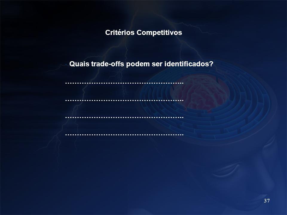 Critérios Competitivos