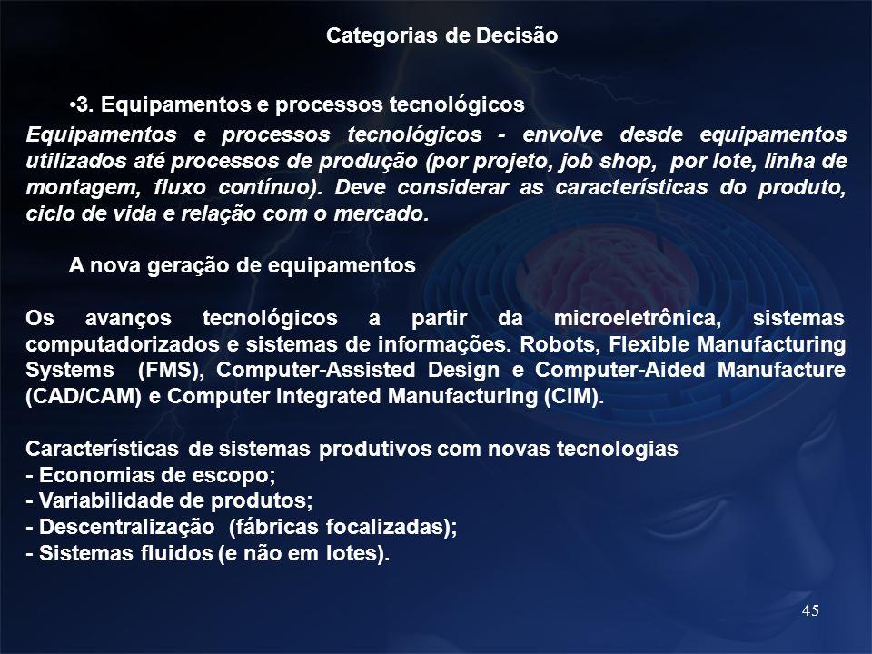 Categorias de Decisão 3. Equipamentos e processos tecnológicos.