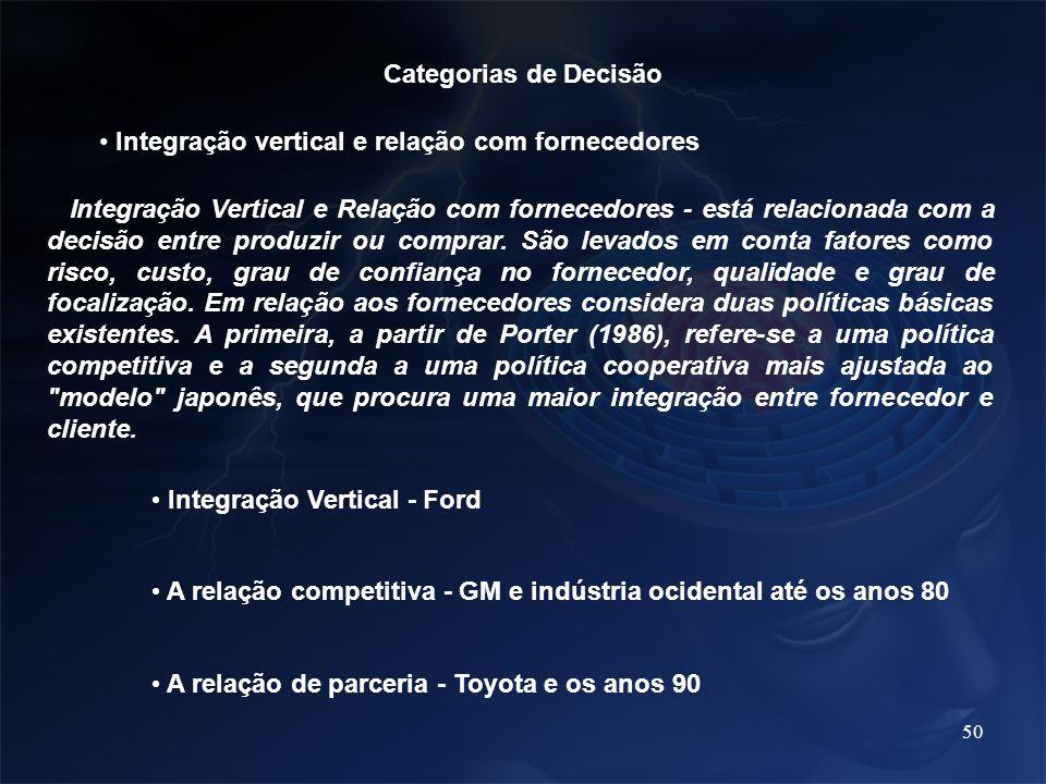 Categorias de Decisão Integração vertical e relação com fornecedores.