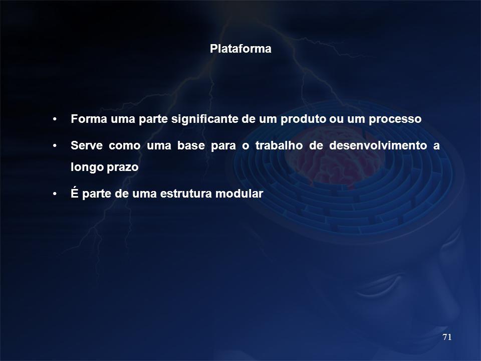 Plataforma Forma uma parte significante de um produto ou um processo. Serve como uma base para o trabalho de desenvolvimento a longo prazo.