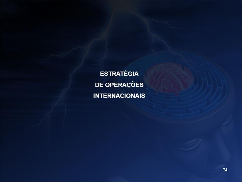 ESTRATÉGIA DE OPERAÇÕES INTERNACIONAIS