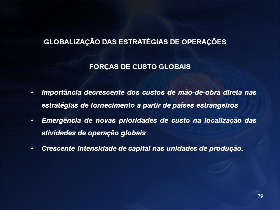 GLOBALIZAÇÃO DAS ESTRATÉGIAS DE OPERAÇÕES FORÇAS DE CUSTO GLOBAIS
