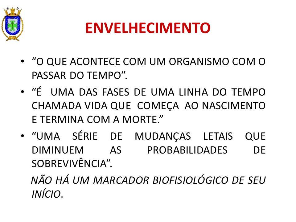 ENVELHECIMENTO O QUE ACONTECE COM UM ORGANISMO COM O PASSAR DO TEMPO .