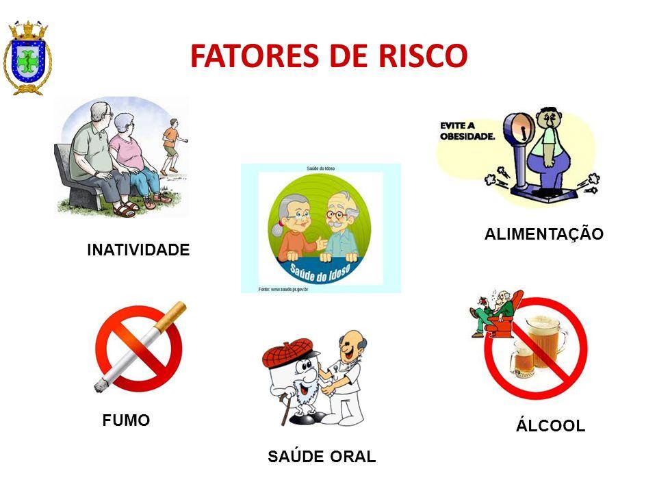 FATORES DE RISCO ALIMENTAÇÃO INATIVIDADE FUMO ÁLCOOL SAÚDE ORAL