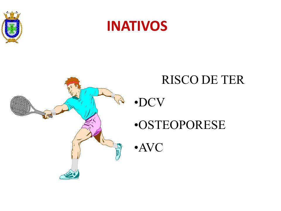 INATIVOS RISCO DE TER DCV OSTEOPORESE AVC