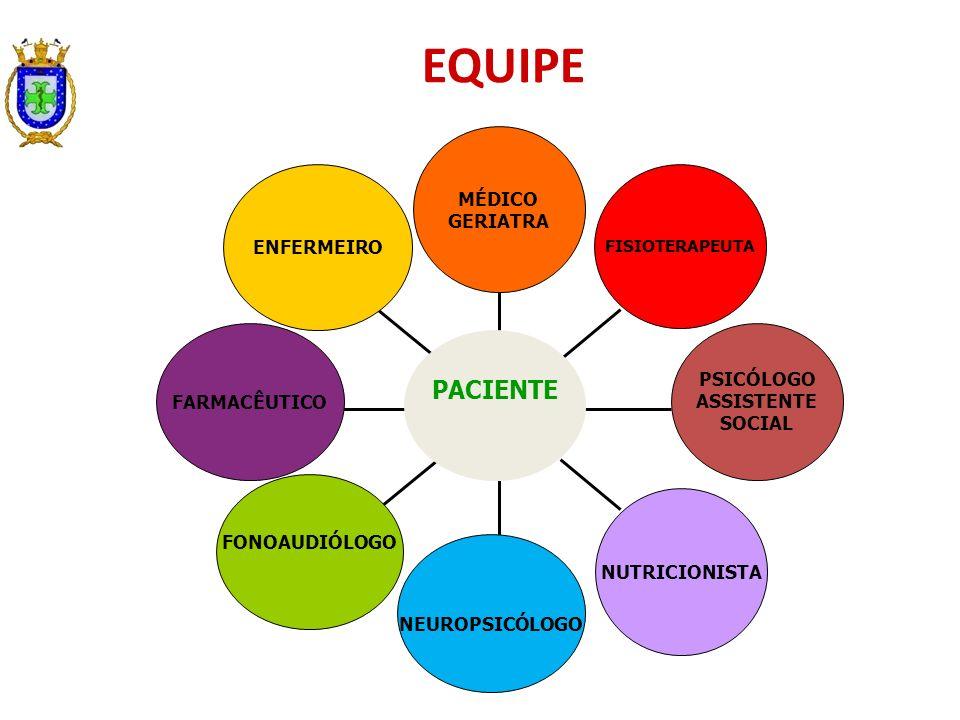 EQUIPE PACIENTE ENFERMEIRO FARMACÊUTICO FONOAUDIÓLOGO NEUROPSICÓLOGO