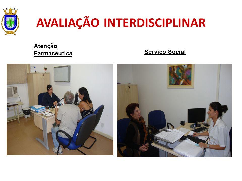 AVALIAÇÃO INTERDISCIPLINAR