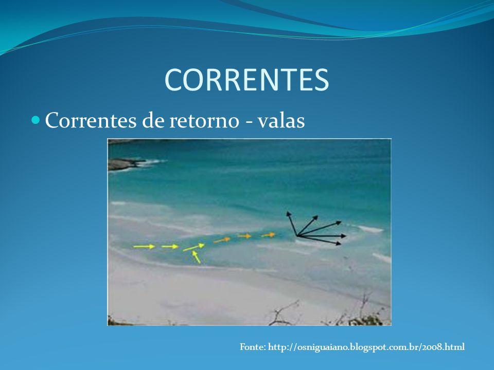 CORRENTES Correntes de retorno - valas