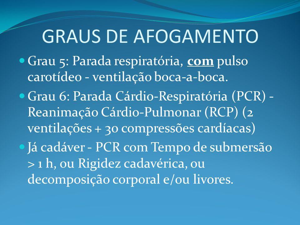 GRAUS DE AFOGAMENTO Grau 5: Parada respiratória, com pulso carotídeo - ventilação boca-a-boca.