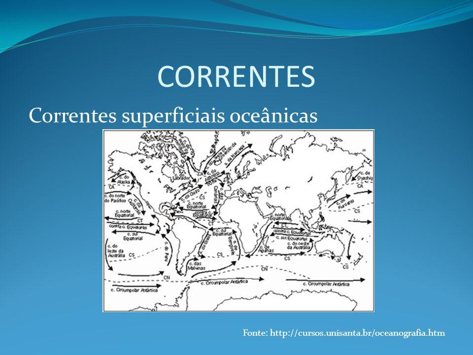 CORRENTES Correntes superficiais oceânicas