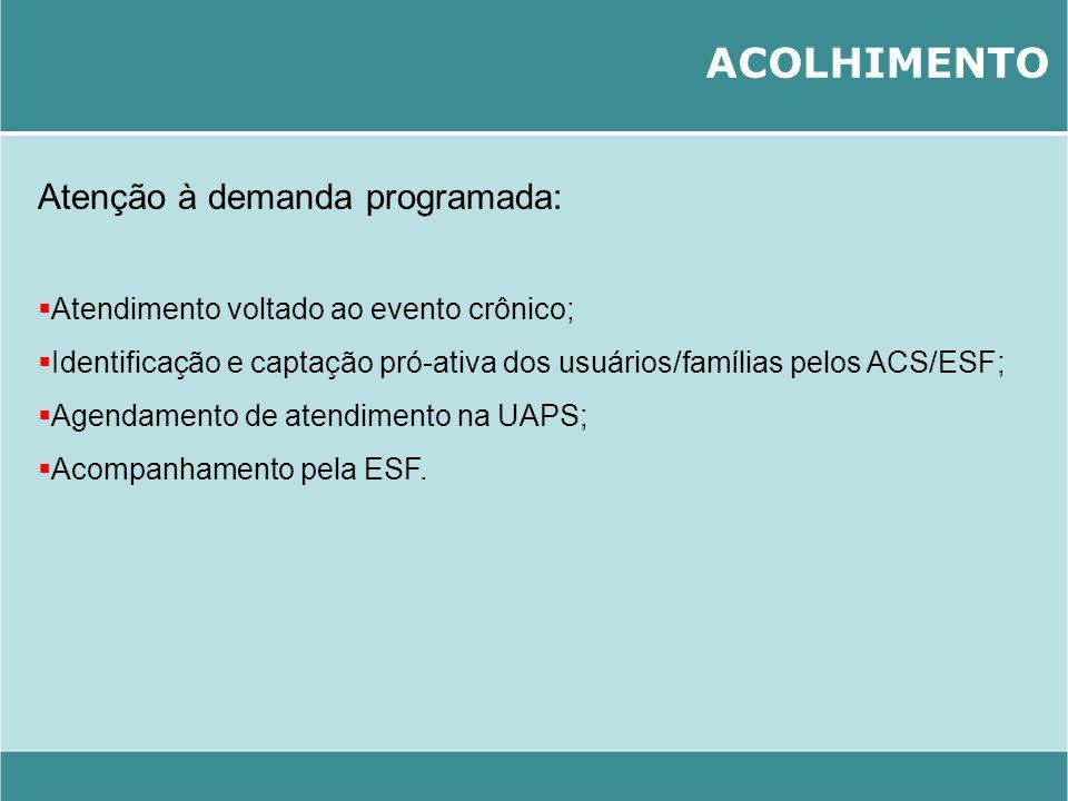 ACOLHIMENTO Atenção à demanda programada: