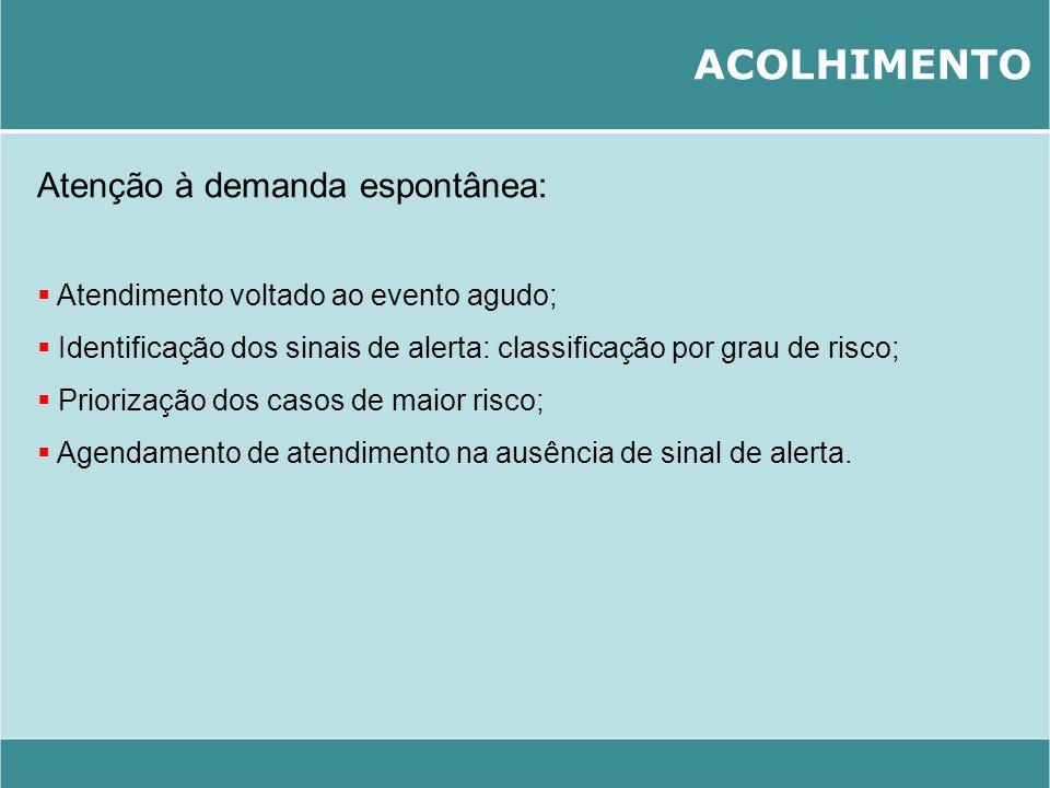 ACOLHIMENTO Atenção à demanda espontânea: