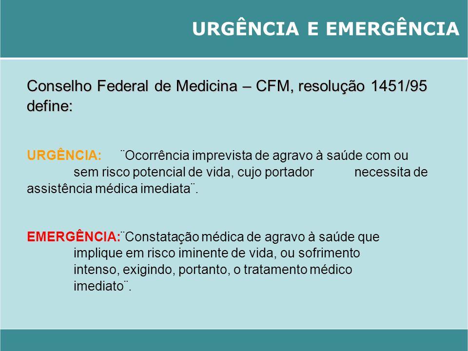 URGÊNCIA E EMERGÊNCIA Conselho Federal de Medicina – CFM, resolução 1451/95 define: